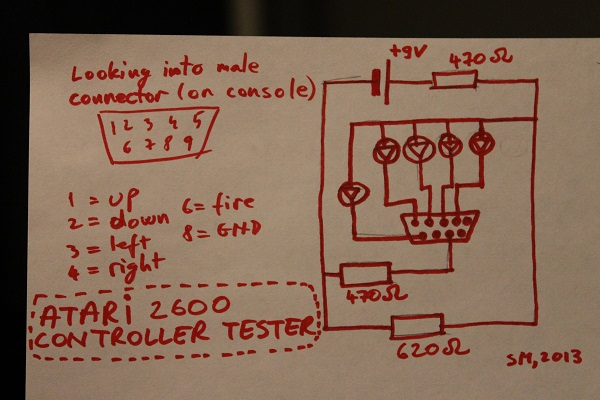 atari 2600 (and a few others, such as sega genesis) as a controller  connector port  it was very easy building a tester circuit for the 2600  joystick