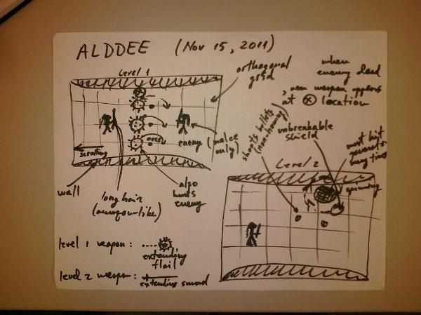 Sebastian Mihai - TurboGrafx-16/PC Engine development - Alddee